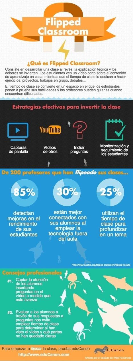 ¿Qué es Flipped Learning? infografía | Educacion, ecologia y TIC | Scoop.it