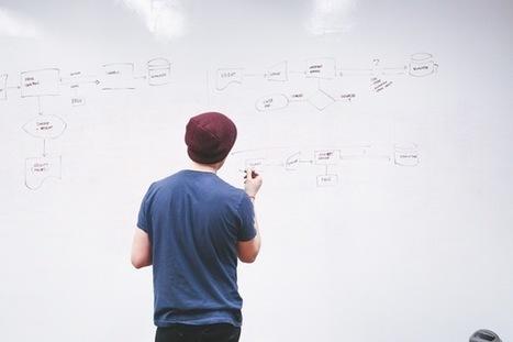 Understanding HR Today | Human Resources Best Practices | Scoop.it