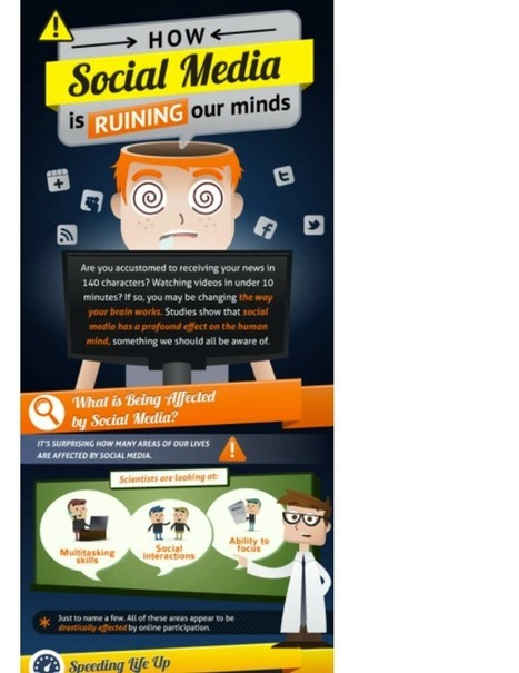 Is Social Media Rewiring Our Brains? - Culture-ist   Extreme Social   Scoop.it
