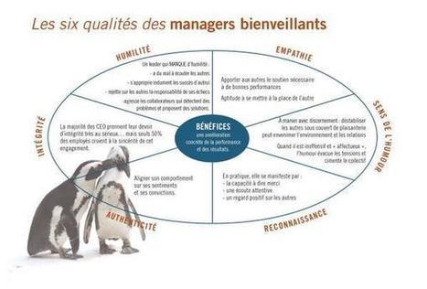 ADP France on Twitter | Optimisation, performances et émergence des nouvelles organisations | Scoop.it