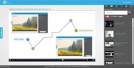 Comment regarder une vidéo en ligne avec d'autres personnes à distance? | Le Top des Applications Web et Logiciels Gratuits | Scoop.it