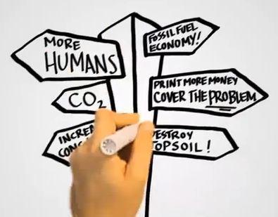 anders en beter | P2P search for New Politics & Economics | Scoop.it