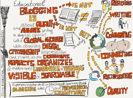 A Wonderful Blogging Rubric for Teachers and Students ~ Educational Technology and Mobile Learning | What we want to share | Scoop.it
