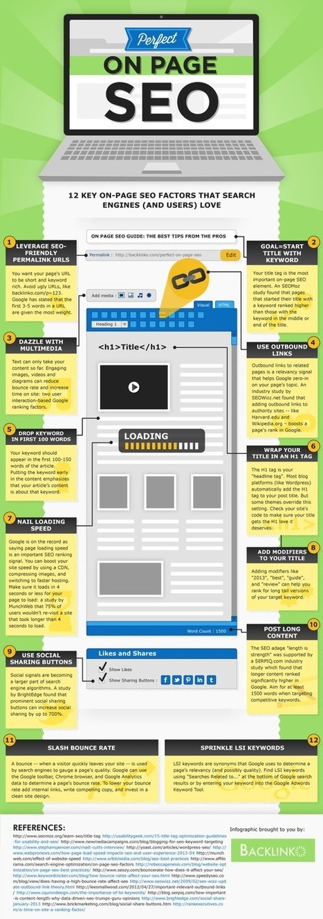 [Infographie] SEO On-Page : l'optimisation idéale | Social media | Scoop.it