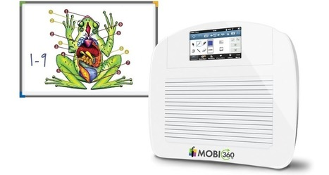 Insight 360™ Formative Instruction System | © eInstruction® | Mobile in the Classroom | Scoop.it
