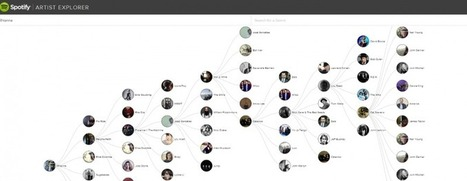Spotify's Artist Explorer Visualizes Musical Relations Between Artists | Music & Book ATAWAD | Scoop.it