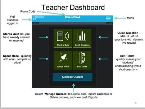 Teacher's Guide to Socrative 2.0  - student response system | Tic's du formateur | Scoop.it