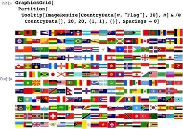 Flag Analysis with Mathematica—Wolfram Blog | Mathematica | Scoop.it