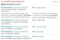 Kako seizgovara? | Italijanski online | Scoop.it