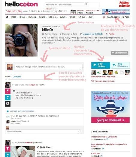 Générer un trafic qualifié sur votre blog féminin grâce à HelloCoton ... | Webmarketing | Scoop.it