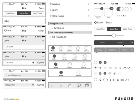 funsize | iPhone iOS7 Wireframe Kit | サイト制作系(仮置き) | Scoop.it