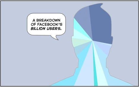 Most of Facebook's Billion Accounts Are Fake [SUNDAY COMIC] | Prozac Moments | Scoop.it