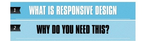 What is Responsive Web Design and why should you care? | What is Responsive Web Design and why should you care? | Scoop.it