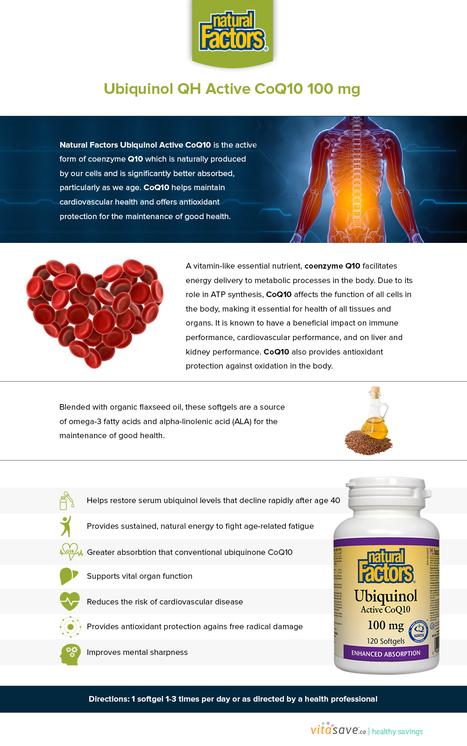 Best Ubiquinol QH Active CoQ10 100 mg | my article | Scoop.it