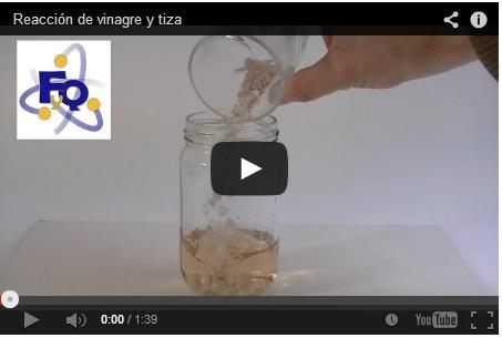 Reacción de vinagre y tiza | Herramientas TIC | Scoop.it