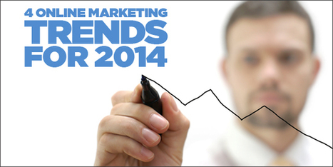 2014 State of Marketing | Company Registration | Scoop.it
