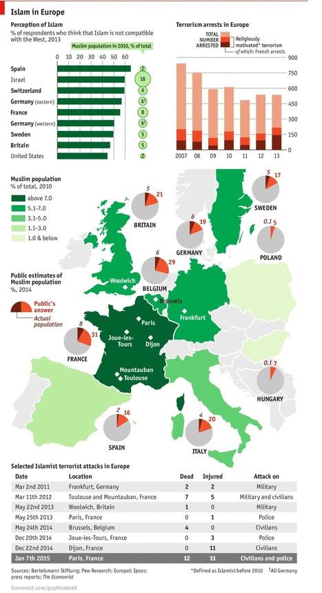 Islam in Europe | Nuevas Geografías | Scoop.it