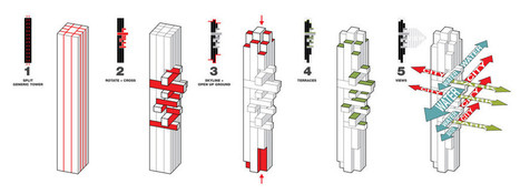 Jenga-Like High-Rise Connects Residents With the World | WIRED | Urbanisme | Scoop.it
