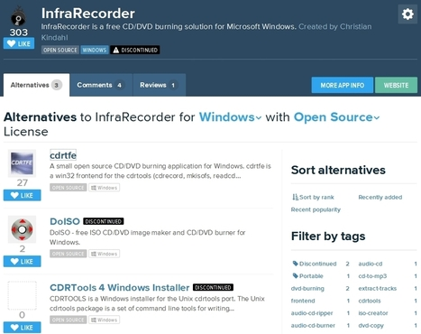 Cdrtfe, Seul Projet Open Source Actif Pour Graver Sous Windows | Informatique | Scoop.it