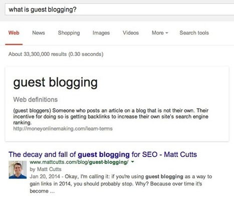 Google's Knowledge Graph Seeks Answers From Parked Domains?   Digital-News on Scoop.it today   Scoop.it
