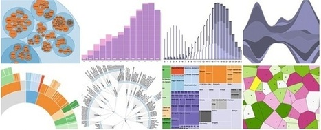 Big data is quite useless without visual analytics | Big Data | Scoop.it