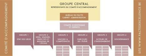 Quels sont les acteurs et les structures du Pacte ? | Pacte pour un Enseignement d'Excellence | I-education | Scoop.it