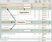 Best practices: Gamify your class with Moodle – Moodlerooms | Moodled | Scoop.it