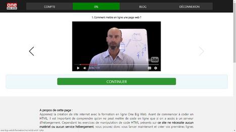Comment mettre en ligne une page web ? | Création Site Internet | Scoop.it