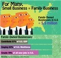 48% of Owners Would Like a Family Member to Eventually Take Over the Family Business | Freedom and Politics | Scoop.it