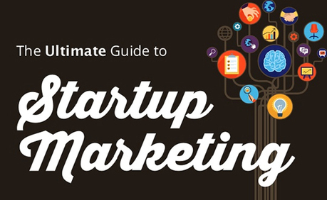5 Simple ways to market your startup - Marketing Guide | Coworking and Startups | Scoop.it