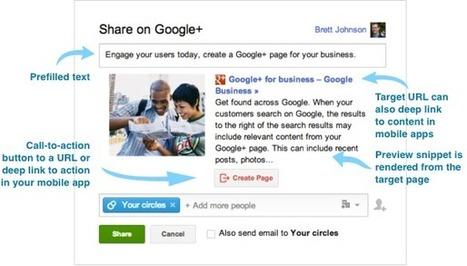 Sharing interactive posts - Google+ Platform — Google Developers | GooglePlus Expertise | Scoop.it
