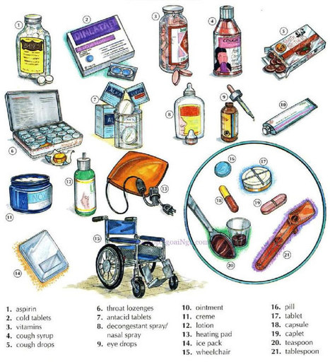 Medicine vocabulary with pictures English lesson | Multilíngues | Scoop.it