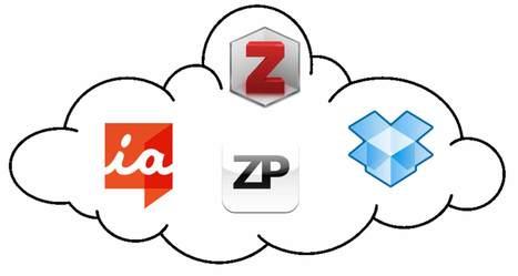 ZotPad: la app de Zotero para Ipad   Educacion, ecologia y TIC   Scoop.it