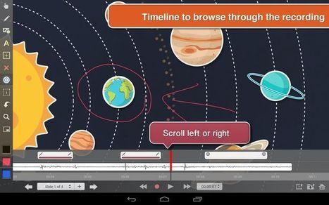 #Apps Párrafo FlippedClassroom   Apptúa   Edu-Recursos 2.0   Scoop.it