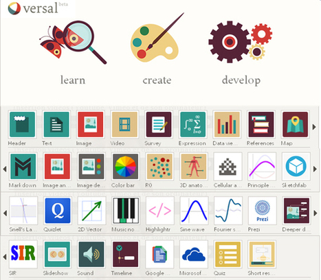 +35 outils Web 2.0 sur 1 même interface (QCM, Vidéos, Sons, Diapos, Prezi, Flashcards, Quizlet, 3D…) | Time to Learn | Scoop.it