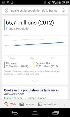 Google Recherche vocale comprend maintenant le français ! | netnavig | Scoop.it
