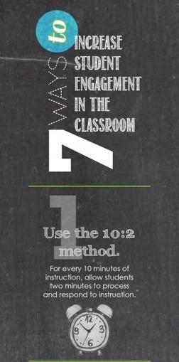 7 Ways to Increase Student Engagement in the Classroom Infographic | 21st C Learning | Scoop.it
