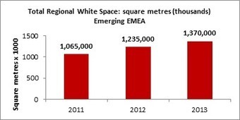 Emerging EMEA outsourcing on the rise - DatacenterDynamics   outsource in Russia   Scoop.it