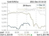 Folker Hellmeyer and #JamesTurk talk about Europe, inflation and #gold | Commodities, Resource and Freedom | Scoop.it