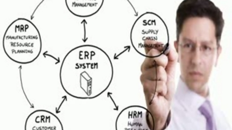 What Is ERP Solution? | eHow | Learning ERP Software Solutions For Your Business | Scoop.it