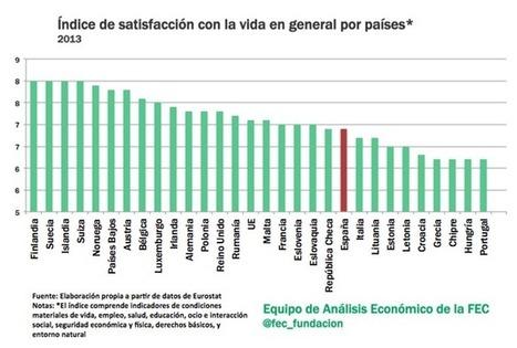 10 gráficos que muestran la pobreza y desigualdad | La Marea | LOS 40 SON NUESTROS | Scoop.it