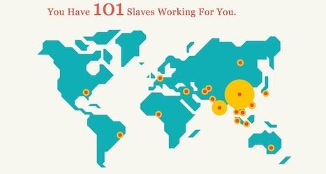 Combien d'esclaves travaillent pour vous ?   Intelligences collectives   Scoop.it