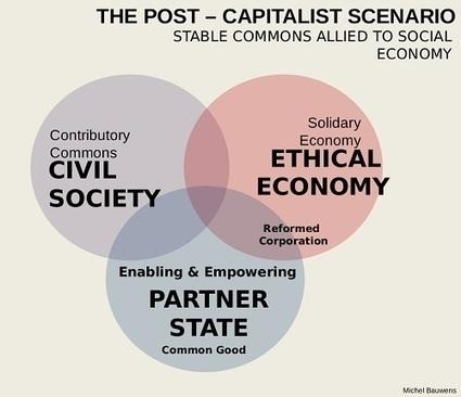 Conscious Crapitalism, the Bourgeois Unconscious, and the Post-Postmodern Self, Joe Corbett   Peer2Politics   Scoop.it