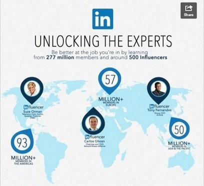 LinkedIn Publishing Platform: What Marketers Need to Know | AtDotCom Social media | Scoop.it