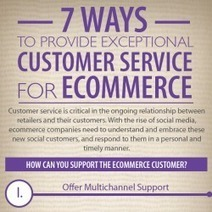 How to Provide Customer Service for Ecommerce [Infographic] | Social Media e Innovación Tecnológica | Scoop.it