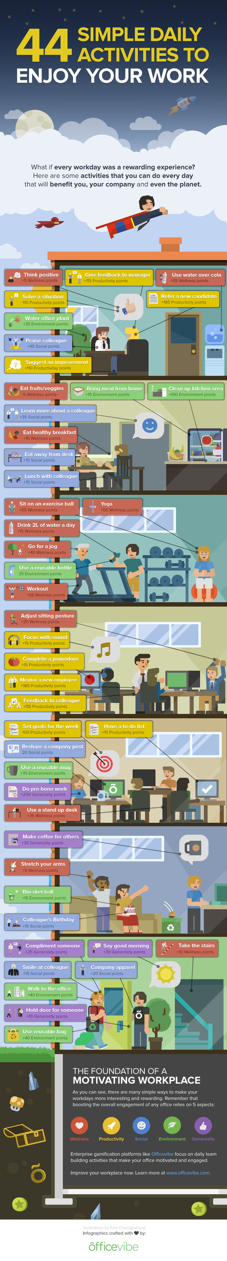 44 Daily Activities to Enjoy your Work (Infographic) | Notes for 03-24-2014 | Scoop.it