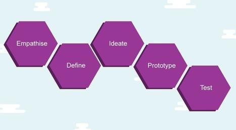 Beginners Guide to Design Thinking | Create Hub | AttivAzione alla TrasformAzione | Scoop.it