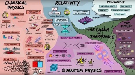 Ο χάρτης της Φυσικής | e-ΦΥΣΙΚΗ | Scoop.it