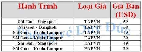 Nhanh tay mua ngay vé đi Kuala Lumpur 29 USD | Ve may bay, Đặt mua vé máy bay tại đại lý vé máy bay Duy Đức cam kết giá rẻ nhất | Scoop.it