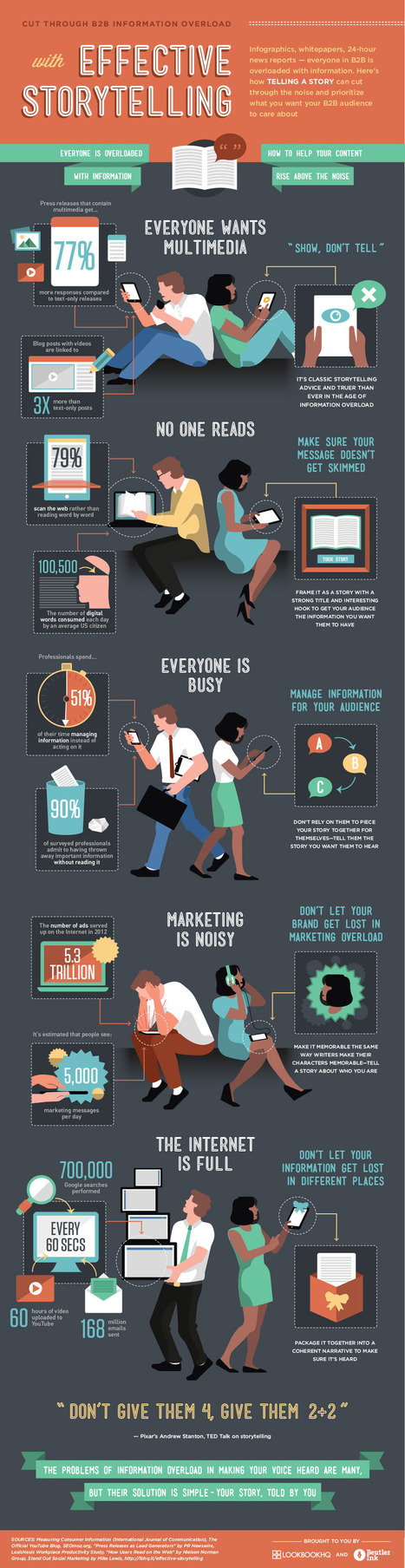 The Secret to Marketing to Busy People Who Don't Have Time to Read (Infographic) | Visual Content Strategy | Scoop.it